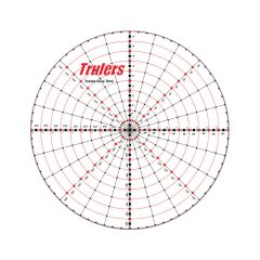 Trulers - Circle Magnets, MAG-10